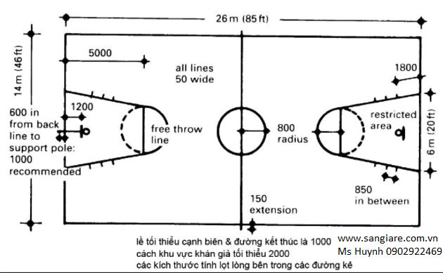 kích thước sàn bóng rổ