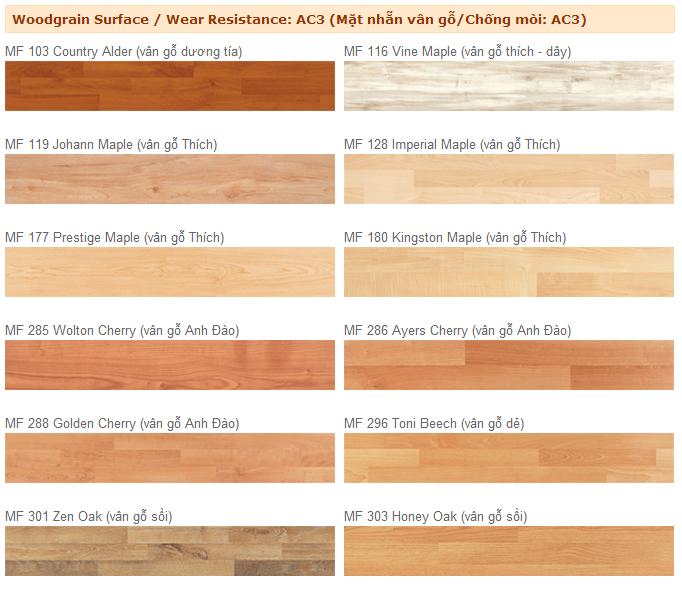 Sàn gỗ công nghiệp Inovar Malaysia giá rẻ
