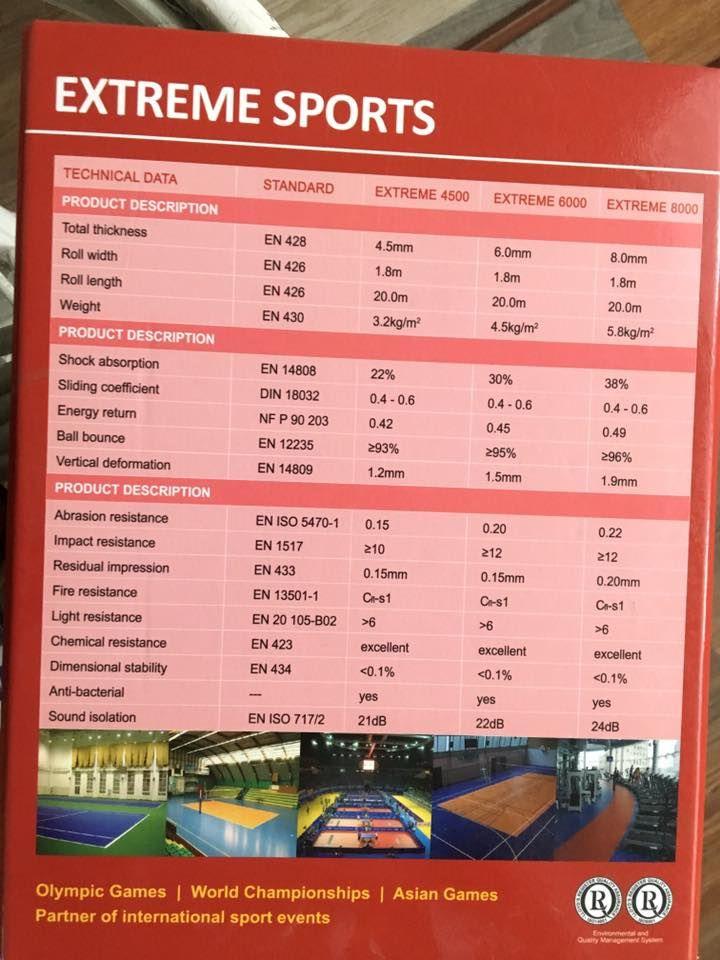 Thông số kỹ thuật thể thao topflor