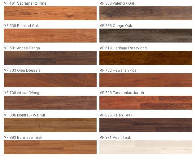 ván Sàn gỗ  Inovar Malaysia sàn giá rẻ